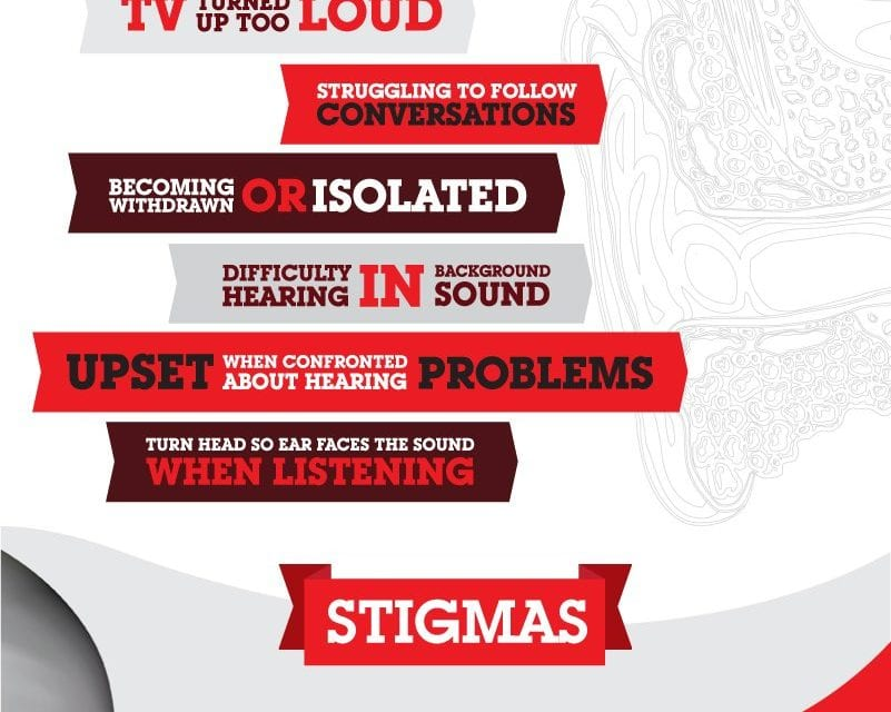 Amplifon's Infographic: The Sound of Silence