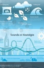 Infographic: The Sounds of Happiness