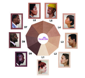 Figure 2. Color chart showing different skin colors.