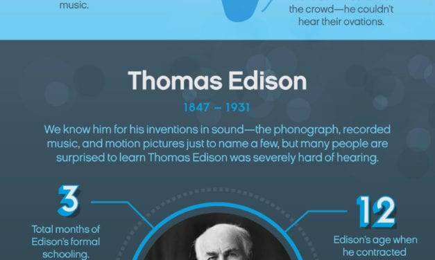 Infographic: Famous People with Hearing Loss