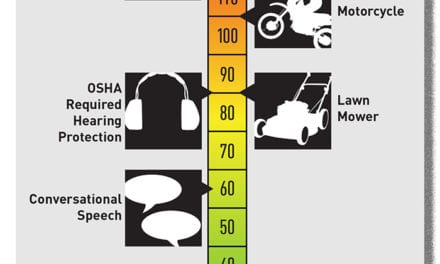 Noise-Induced Hearing Loss Alters Brain Responses to Speech