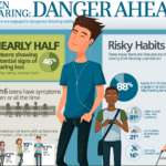 More Teens Showing Potential Signs of Hearing Loss