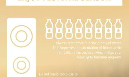 Infographic on Music Festivals and Hearing Loss from Hear the World