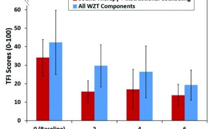 A Controlled Study on the Effectiveness of Fractal Tones on Subjects with Minimal Need for Amplification