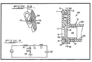 Figure A2.