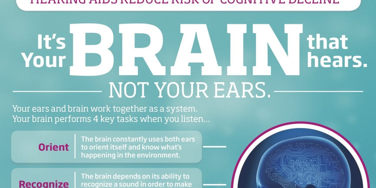 Infographic Illustrates How Hearing Aids Can Prevent Cognitive Decline