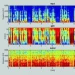 Multi-channel Compression: Concepts and (Early but Timeless) Results