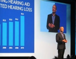 David Fabry addresses the changing technology in hearing healthcare.