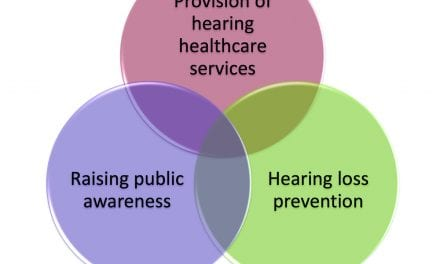 Thinking Outside the Booth: Three Overlapping Categories of University Audiology Outreach