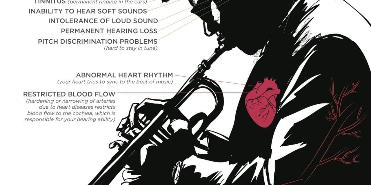 New Orleans Raises Hearing Health Awareness via Infographic