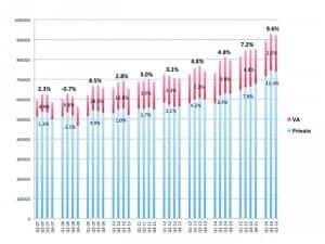 hearing aid sales growth 2016