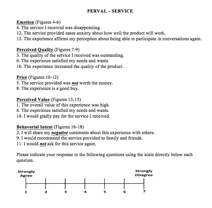 PERVAL SCALE - KEY
