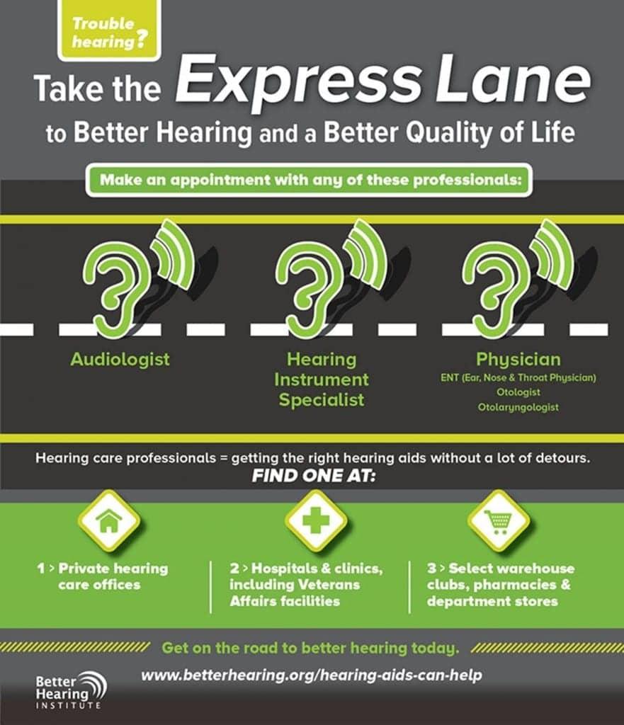 BHI infographic on hearing health
