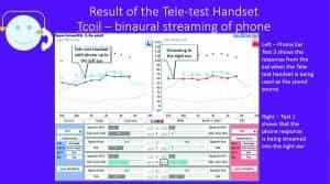Figure 6. Binaural REM measure with tele-test handset (streaming).