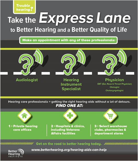 Better Hearing Institute Releases New Infographic on Addressing Hearing Loss