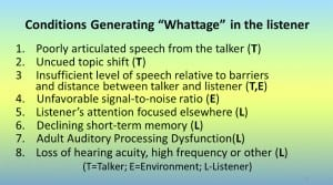 """Table 2. Conditions that prompt listeners to ask """"What?"""", as well as the sources for confusion (T = Talker; E = Environment; and L = Listener)."""