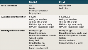 Table 2. Overview of information used by the NAL-NL2 and DSL v5 fitting rationales to prescribe the fitting target.