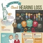 MED-EL Releases Survey Results Showing Changing Attitudes Toward Hearing Loss