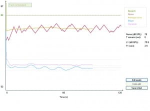 Figure 1. Tracking function showing tolerable noise level tracking over a 2-minute period.