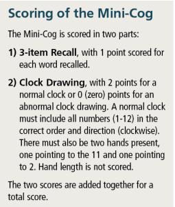Table 3. The Mini-Cog's simple scoring procedure.