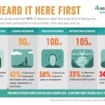 Merck Manuals Survey Finds Many Americans Rarely Think About Hearing Loss