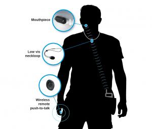The Molar Mic system.