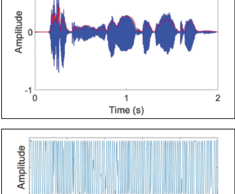 Preserving the Temporal Envelope in Hearing Aid Processed Sounds