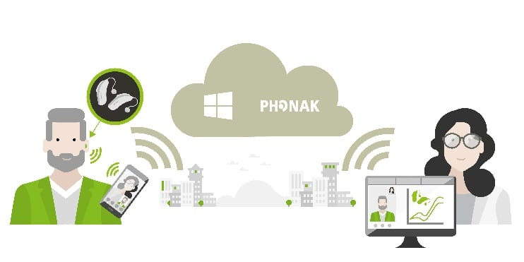 Phonak Partners with Microsoft on Phonak Remote Support Service