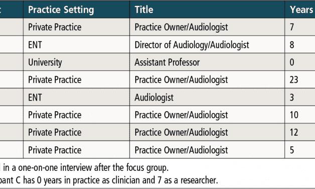 Exploring Community Health Worker (CHW) Models for Delivering Audiology Services