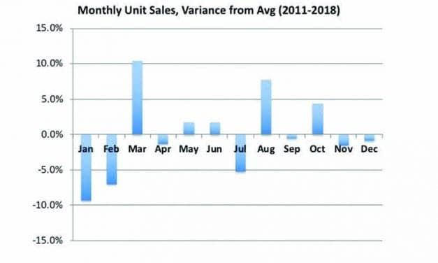 Blog: Seasonality in Hearing Aid Sales