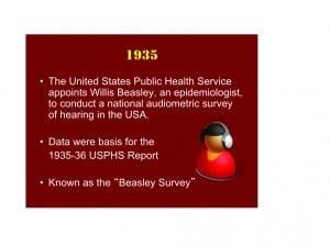 "Figure 1. The""Beasley Survey."""