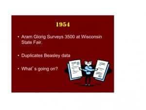 Figure 4. Aram Glorig's 1954 Survey.