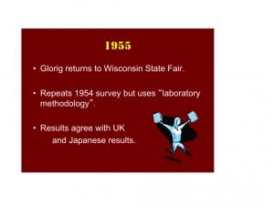 Figure 5. Aram Glorig's 1955 Survey.