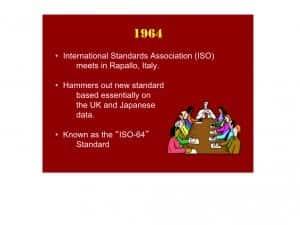 Figure 6. The ISO-64 Standard.