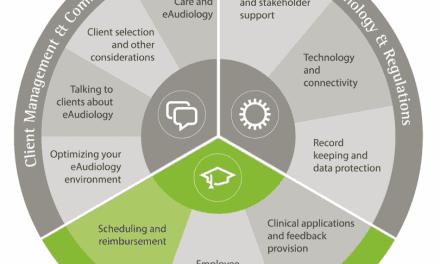 Phonak ABCs of eAudiology #5: 10 Steps to Scheduling & Reimbursement for eAudiology