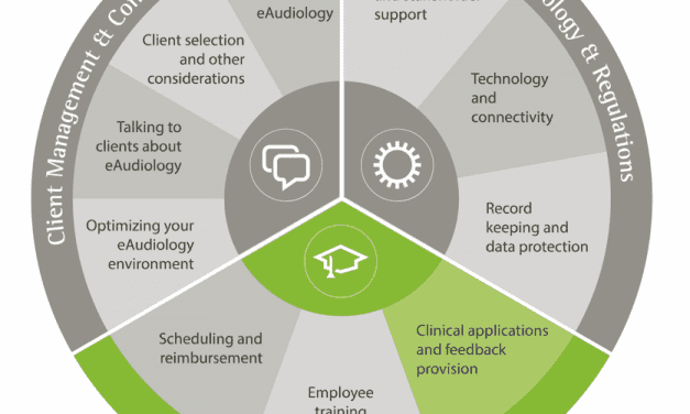 Phonak ABCs of eAudiology #3: 10 Steps to Clinical Applications & Providing Feedback for eAudiology