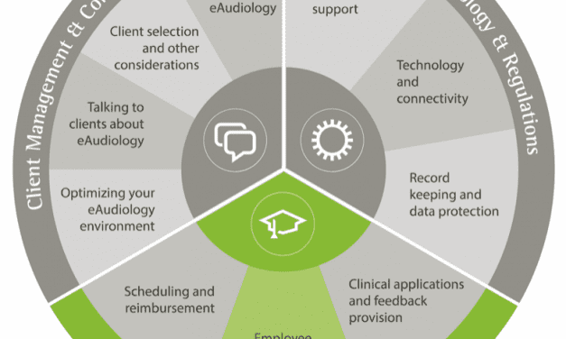 Phonak ABCs of eAudiology #4: 10 Steps to Employee Training