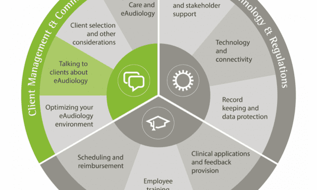 Phonak ABCs of eAudiology #7: 10 Steps to Talking to Clients about eAudiology