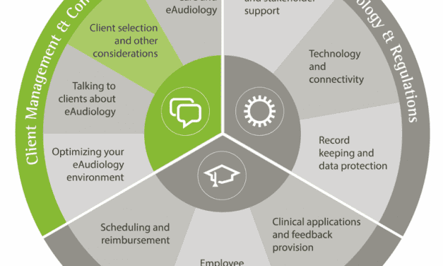 Phonak ABCs of eAudiology #8: 10 Steps to Client Selection & Other Considerations for eAudiology