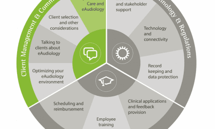 Phonak ABCs of eAudiology #9: 10 Steps to Family-centered Care for eAudiology