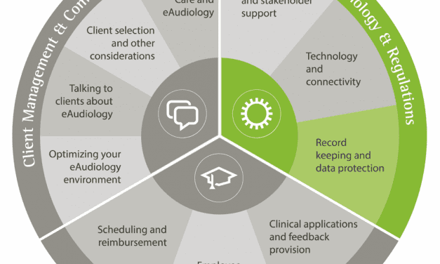 Phonak ABCs of eAudiology #10: 10 Steps to Record Keeping & Data Protection for eAudiology