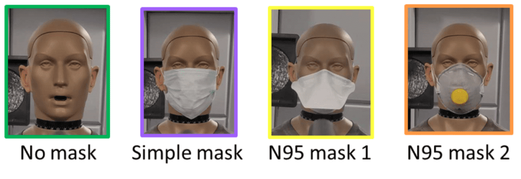 Types of surgical masks