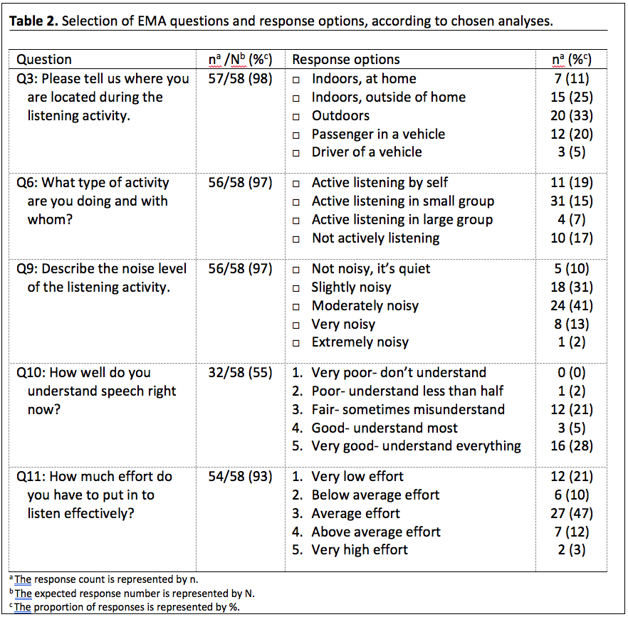 EMA-questions-and-response-options