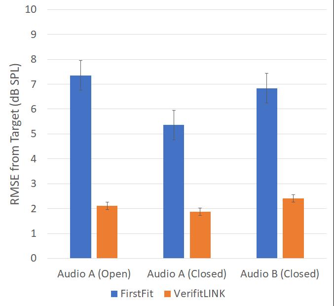 Pumford-autoREMfit-Fig-9