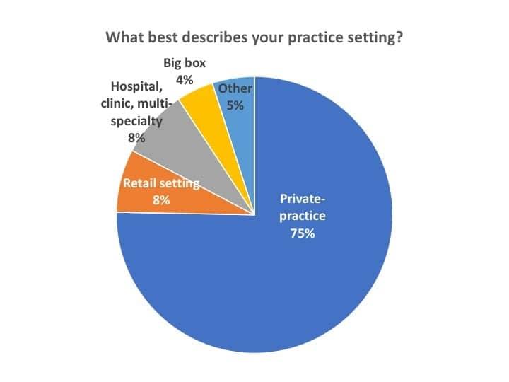 Survey-#2-respondents
