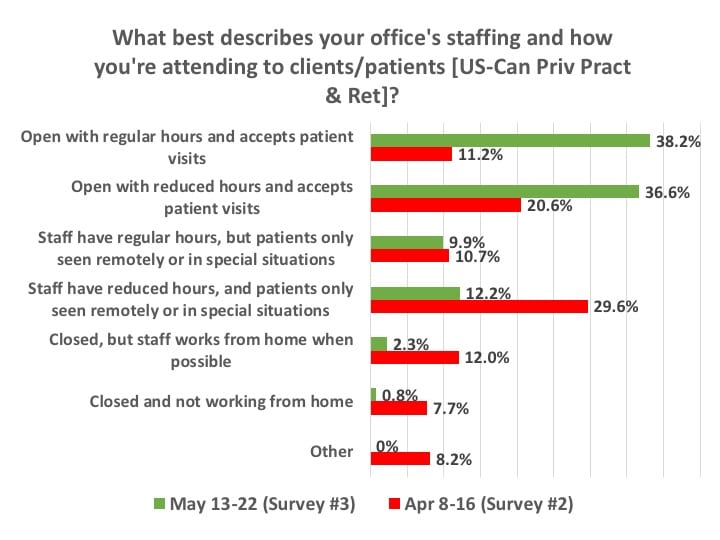 Staffing-comparison-for-hearing-offices