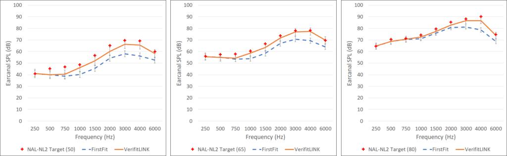Pumford-fig-3-input levels