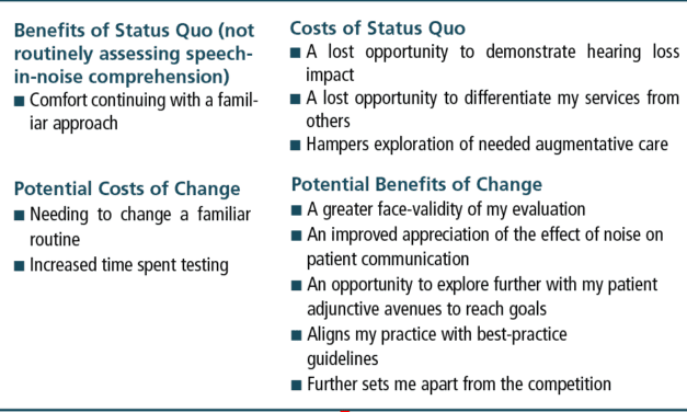 How to Differentiate Your Patient Care  with 5 Best Practices