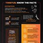 On Preventing Tinnitus (The Phantom Auditory Menace)