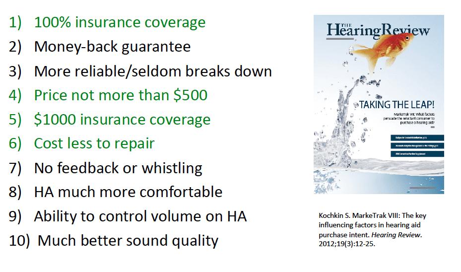 hearing-aid-consumer-motivating-factors